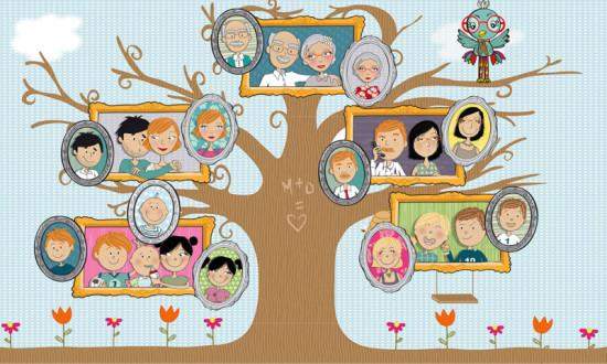 apprendre le vocabulaire de la famille en anglais sur speakyplanet le blog de speakyplanet. Black Bedroom Furniture Sets. Home Design Ideas